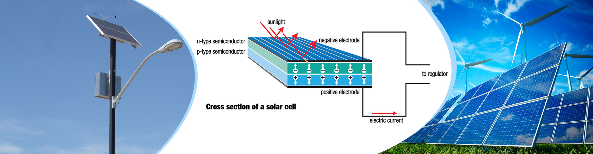 Macsun Solar supplys solar cell, Solar Module, Solar Power System ...